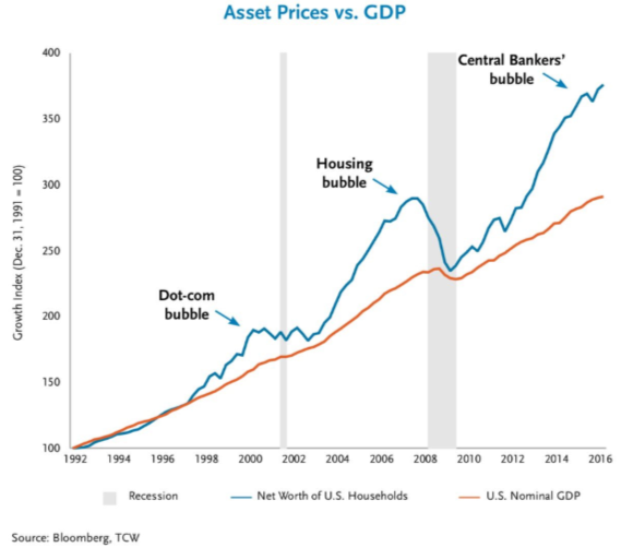 Asset Pricing: Observations ~ Final Innings